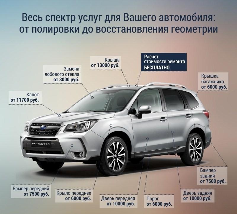 Услуги по кузовному ремонту от автоцентра Субару «Никко Моторс»